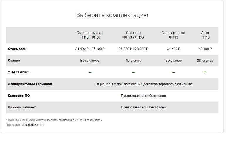 Стоимость онлайн кассы Сбербанка