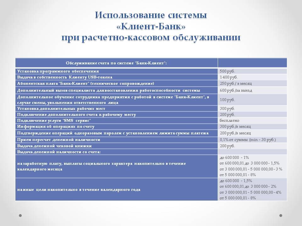 Пользование системой Банк-клиент