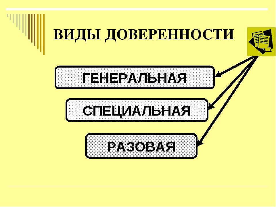Виды документа