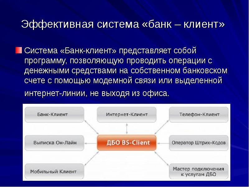 Система Банк-клиент